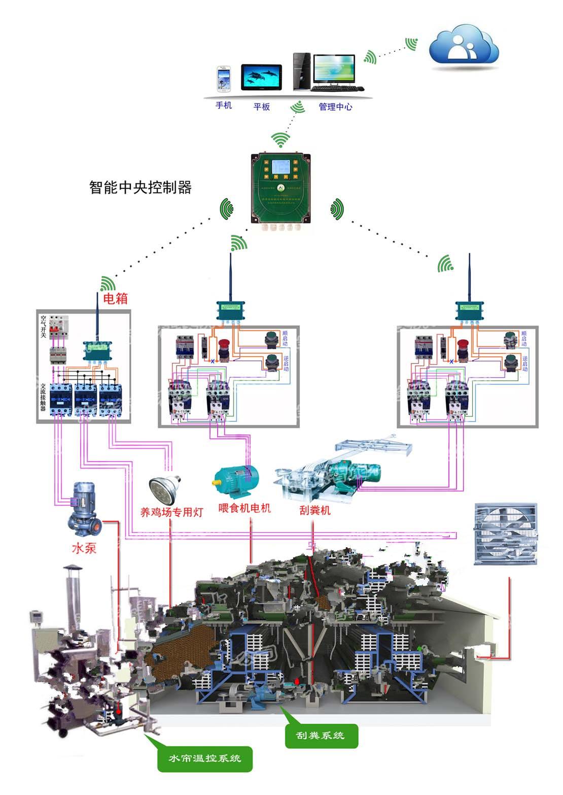 物联网技术与江苏智能农业产业发展